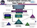transformation drivers for sea power 21