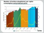 number of broilers slaughtered per capita consumption and producers price