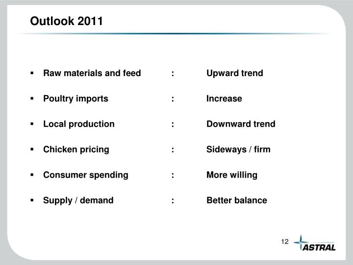 Outlook 2011