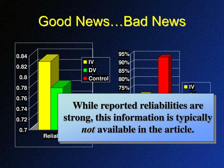 While reported reliabilities are strong, this information is typically