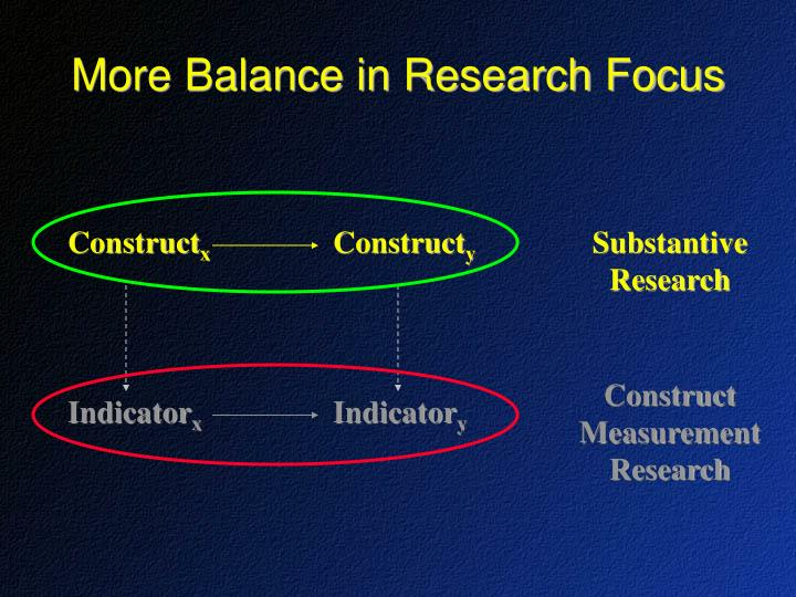 More Balance in Research Focus