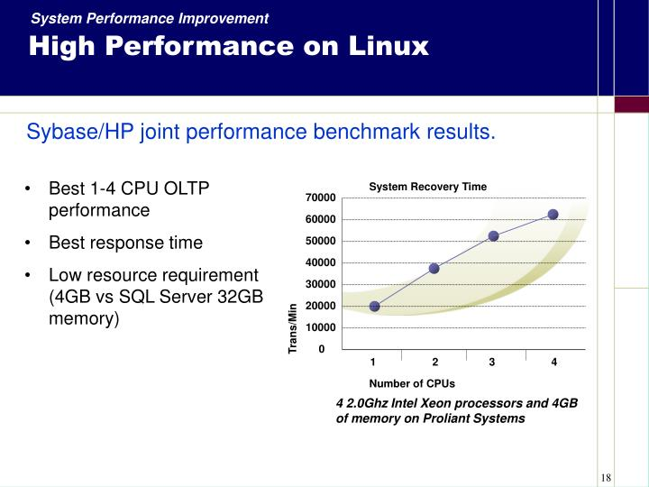 High Performance on Linux
