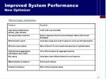 improved system performance new optimizer