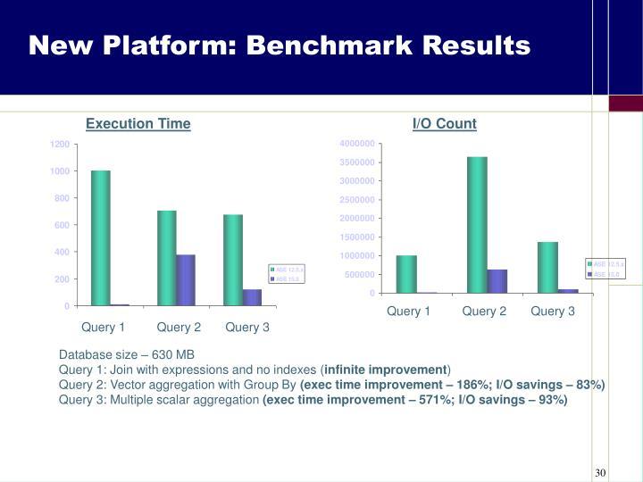New Platform: Benchmark Results