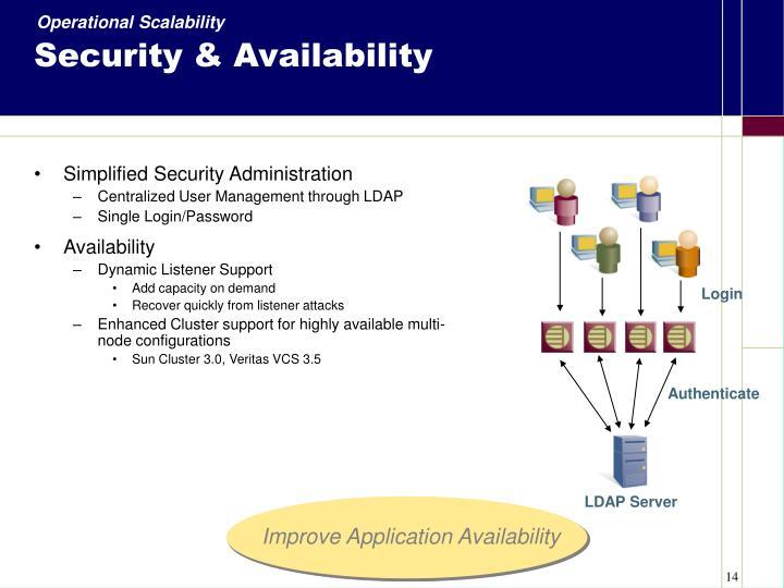 Security & Availability