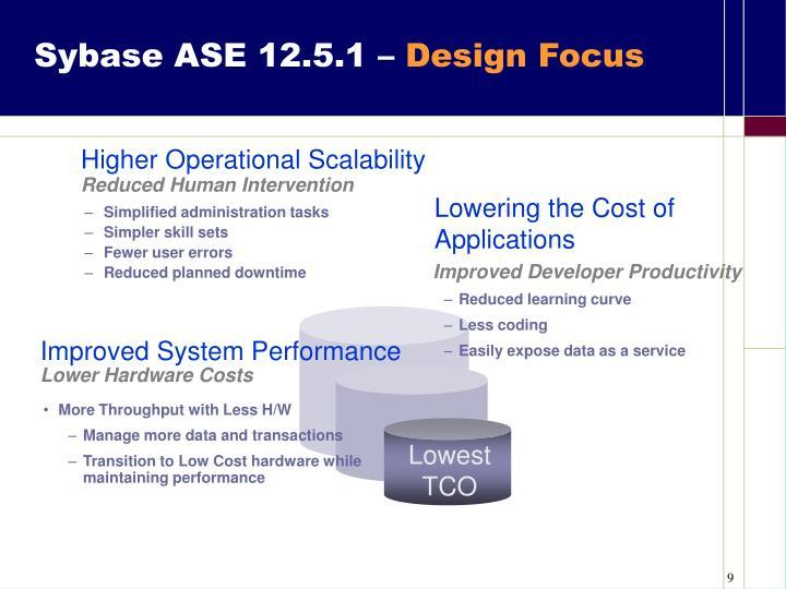 Sybase ASE 12.5.1 –