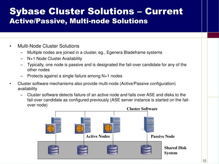 Sybase Cluster Solutions – Current