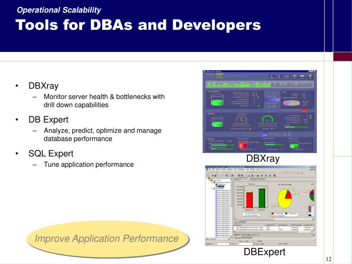 Tools for DBAs and Developers