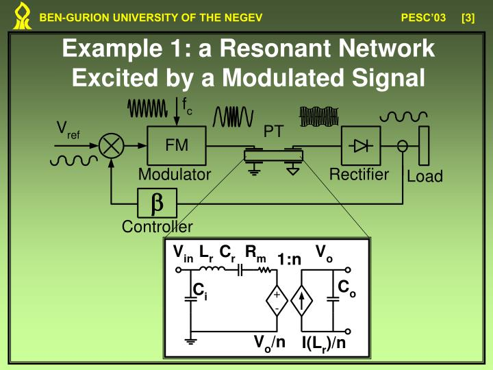 Example 1 a resonant network excited by a modulated signal