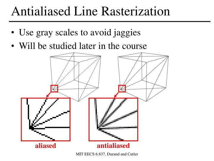 Antialiased Line Rasterization