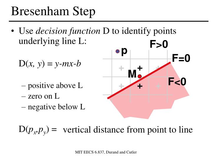 Bresenham Step