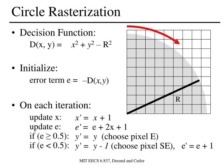 Circle Rasterization