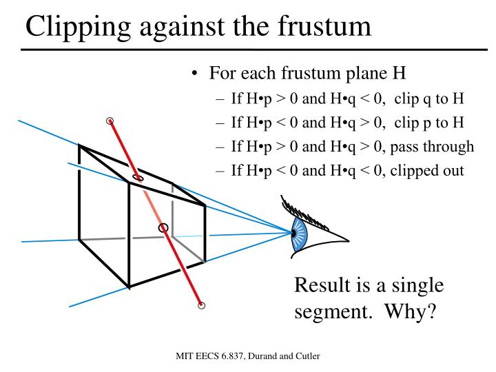Clipping against the frustum
