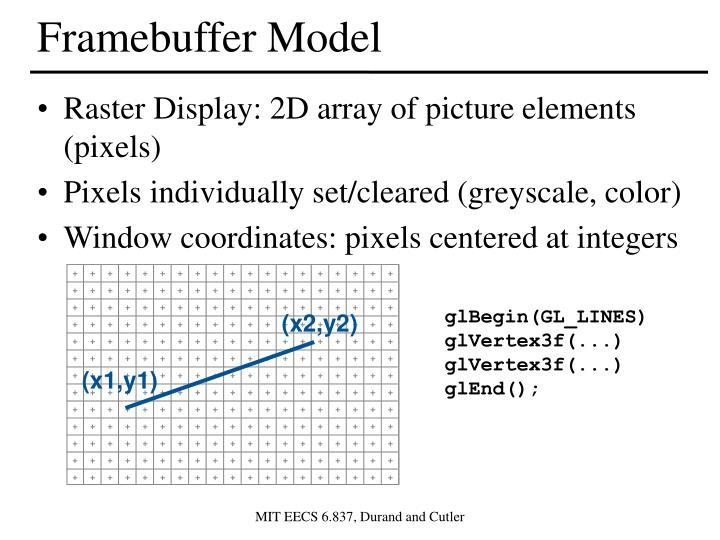 Framebuffer Model
