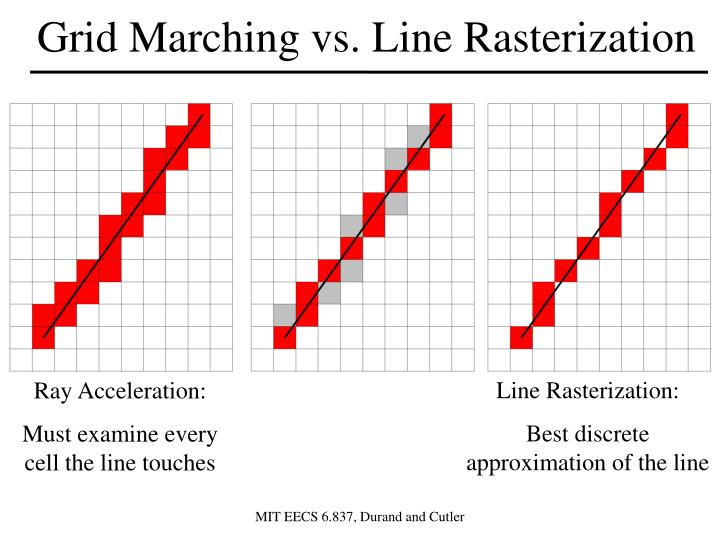 Grid Marching vs. Line Rasterization