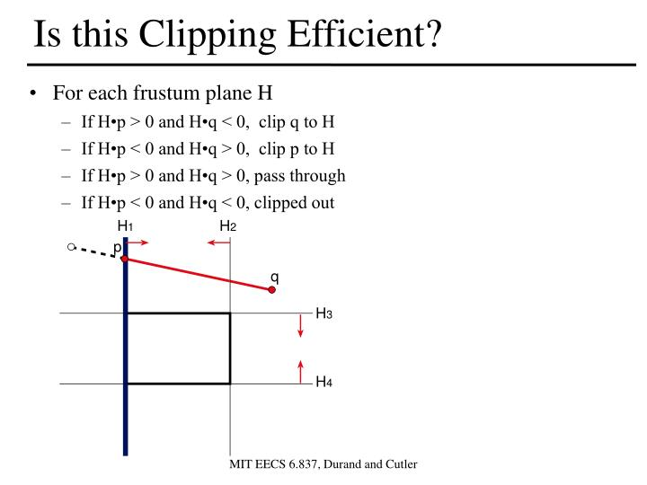 Is this Clipping Efficient?