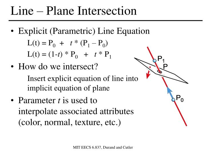 Line – Plane Intersection