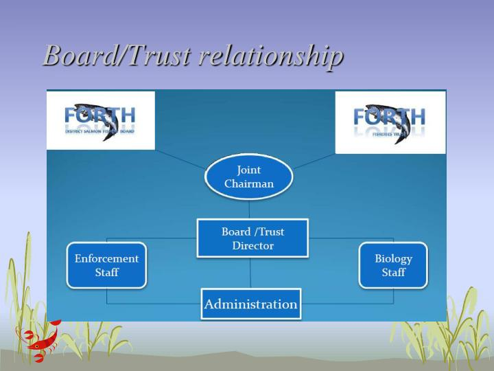 Board/Trust relationship