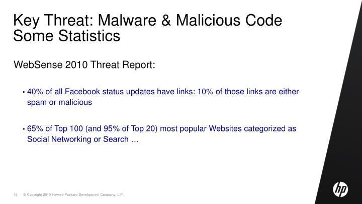 Key Threat: Malware & Malicious Code