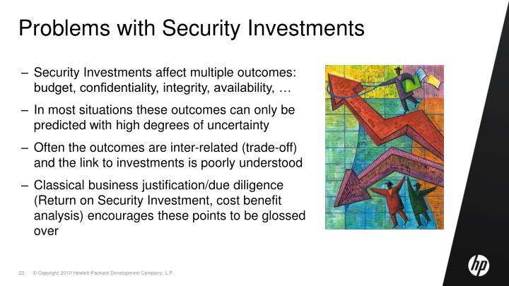 Problems with Security Investments
