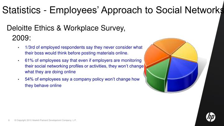 Statistics - Employees' Approach to Social Networks