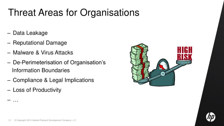 Threat Areas for Organisations