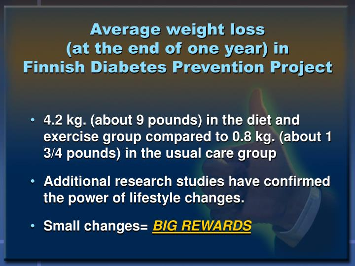 Average weight loss