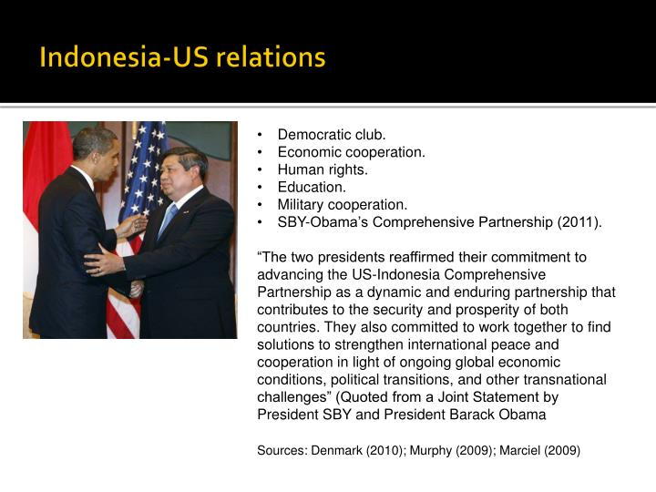 Indonesia-US relations