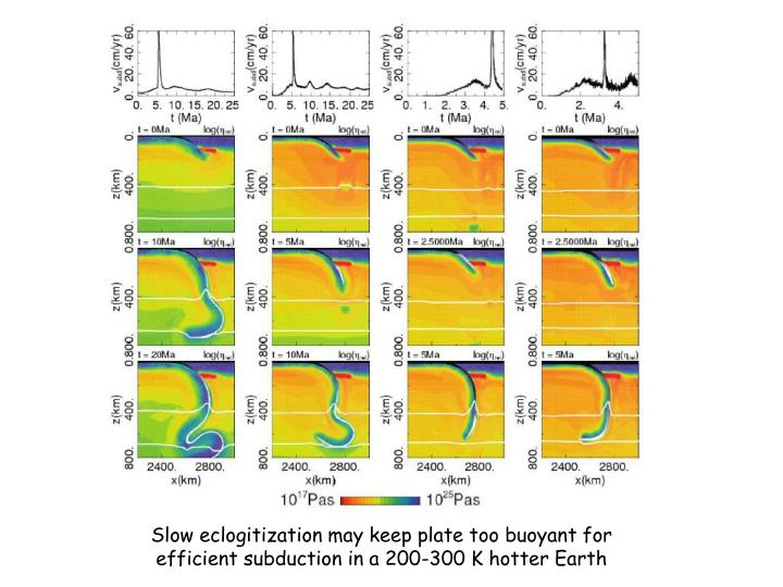 Slow eclogitization may keep plate too buoyant for efficient subduction in a 200-300 K hotter Earth