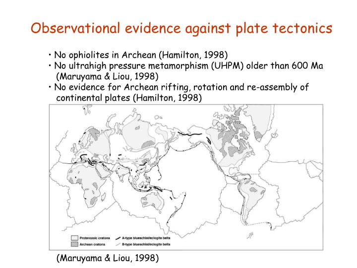 Observational evidence against plate tectonics