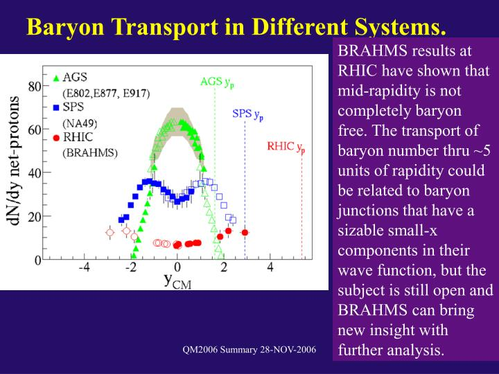 Baryon Transport in Different Systems.