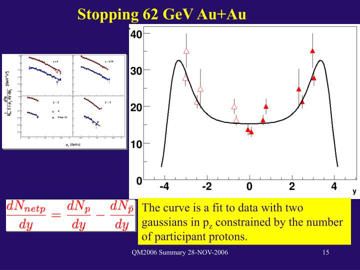 Stopping 62 GeV Au+Au