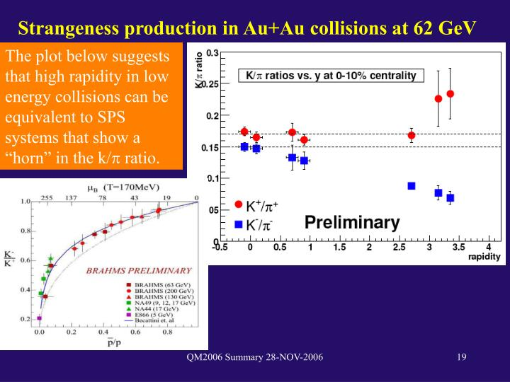Strangeness production in Au+Au collisions at 62 GeV