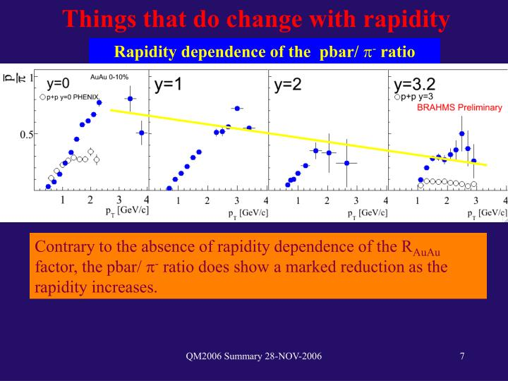 Things that do change with rapidity