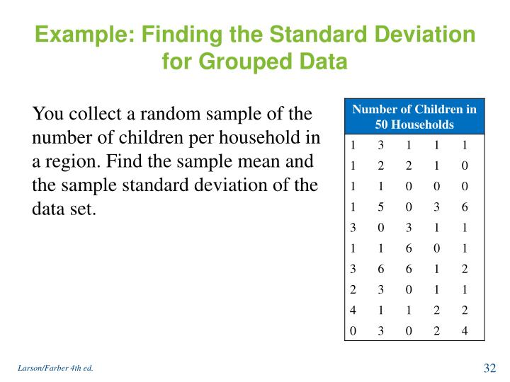 Example: Finding the Standard Deviation for Grouped Data