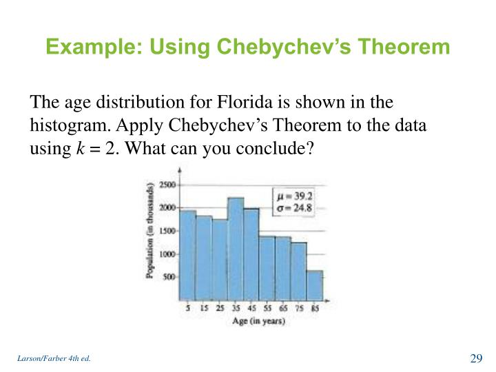 Example: Using Chebychev's Theorem