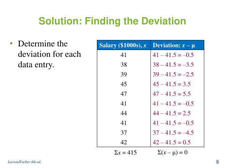 Solution: Finding the Deviation