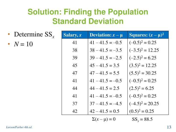 Solution: Finding the Population Standard Deviation