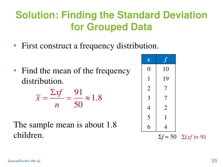 Solution: Finding the Standard Deviation for Grouped Data