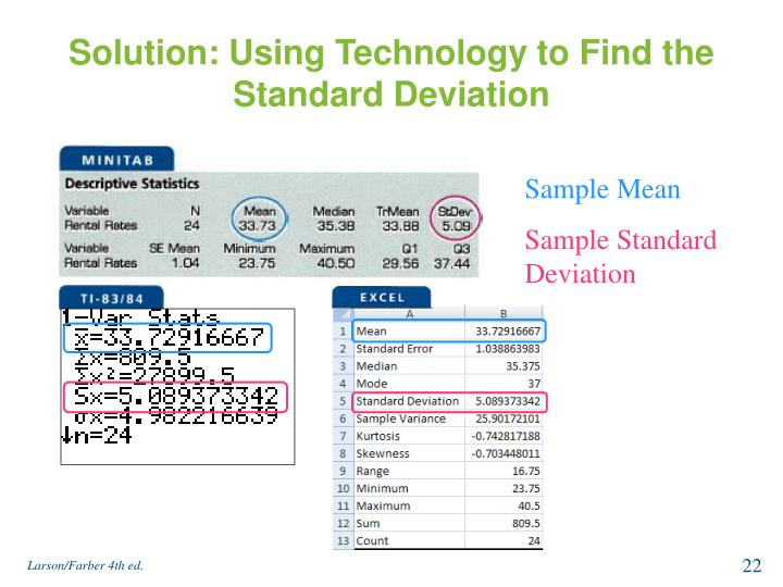Solution: Using Technology to Find the Standard Deviation