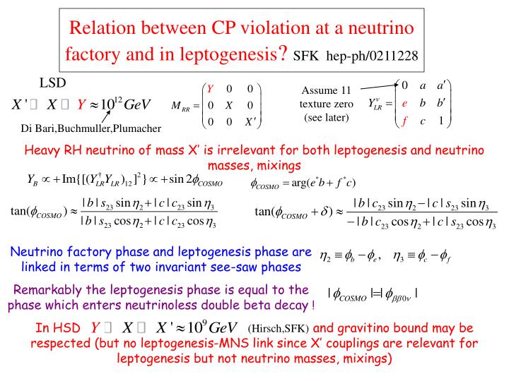 Relation between CP violation at a neutrino factory and in leptogenesis