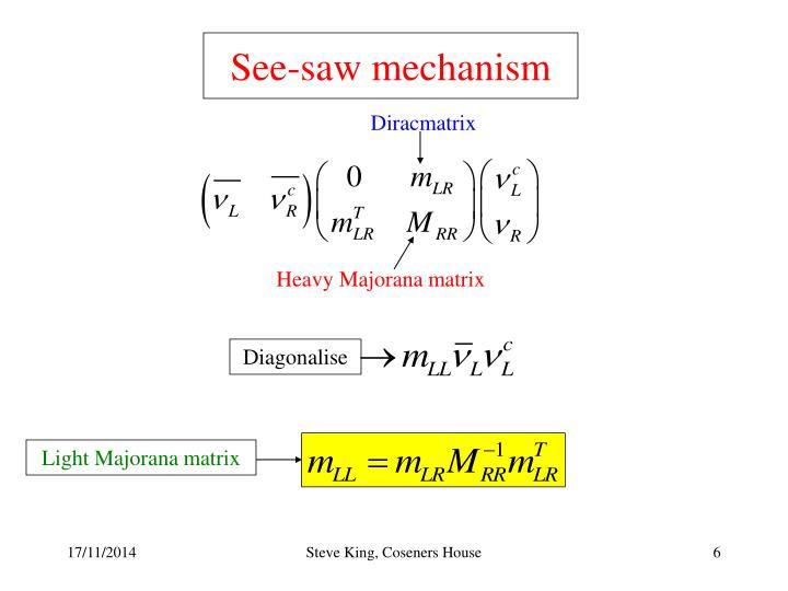 See-saw mechanism