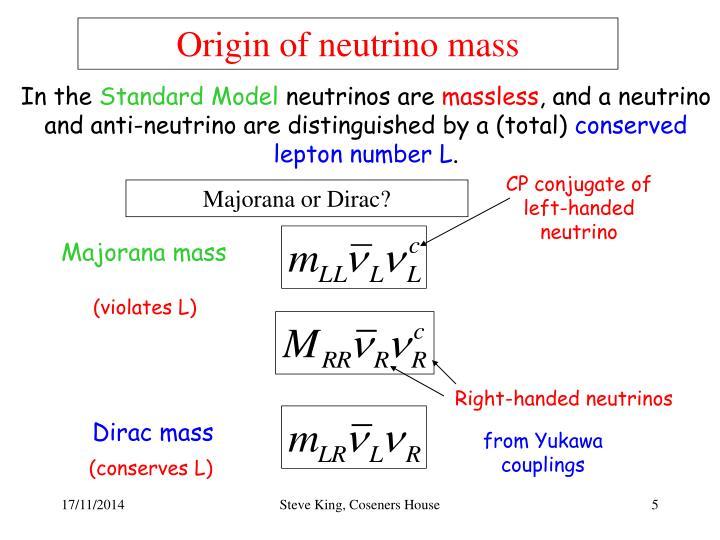 Origin of neutrino mass