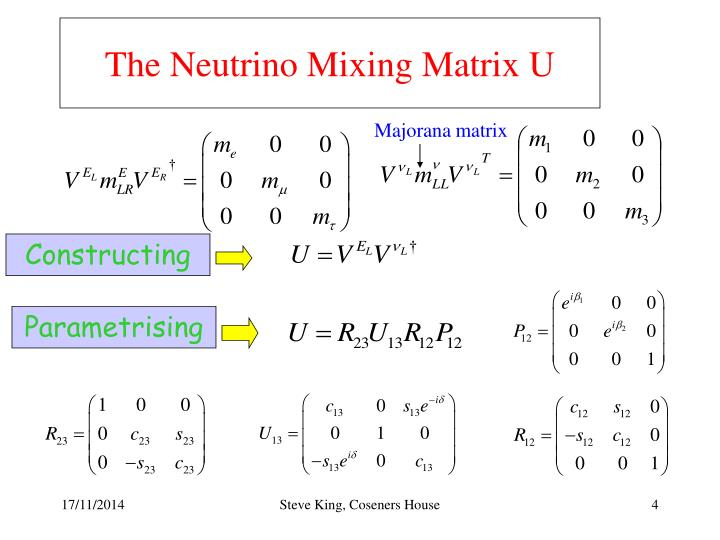 The Neutrino Mixing Matrix U