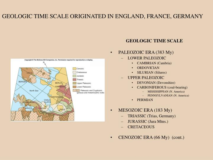 GEOLOGIC TIME SCALE ORIGINATED IN ENGLAND, FRANCE, GERMANY
