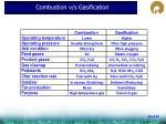 combustion v s gasification