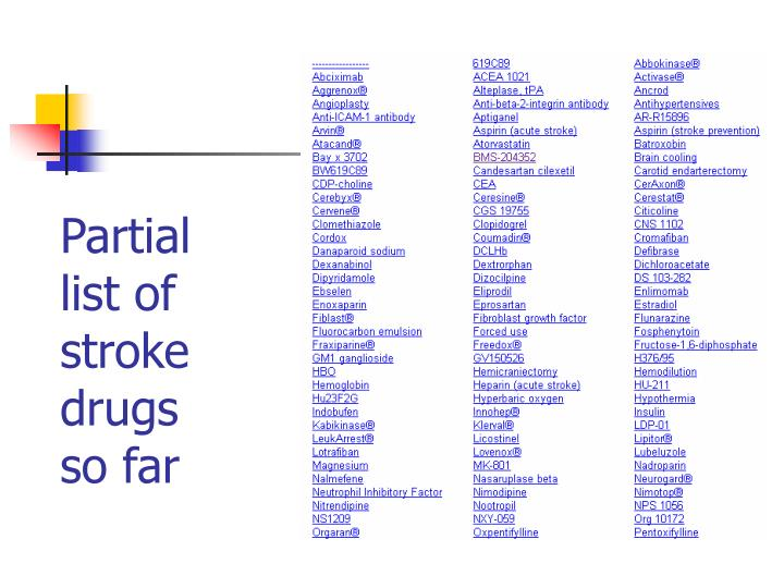 Partial list of stroke drugs so far