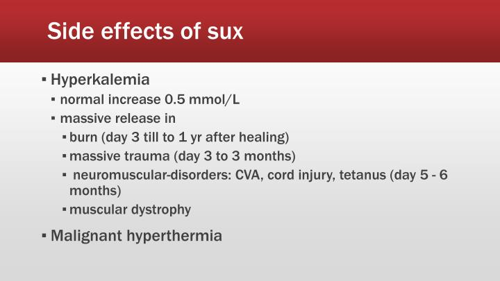 Side effects of sux