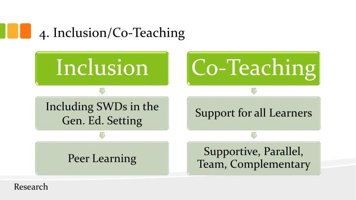 4. Inclusion/Co-Teaching