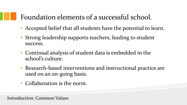 Foundation elements of a successful school.